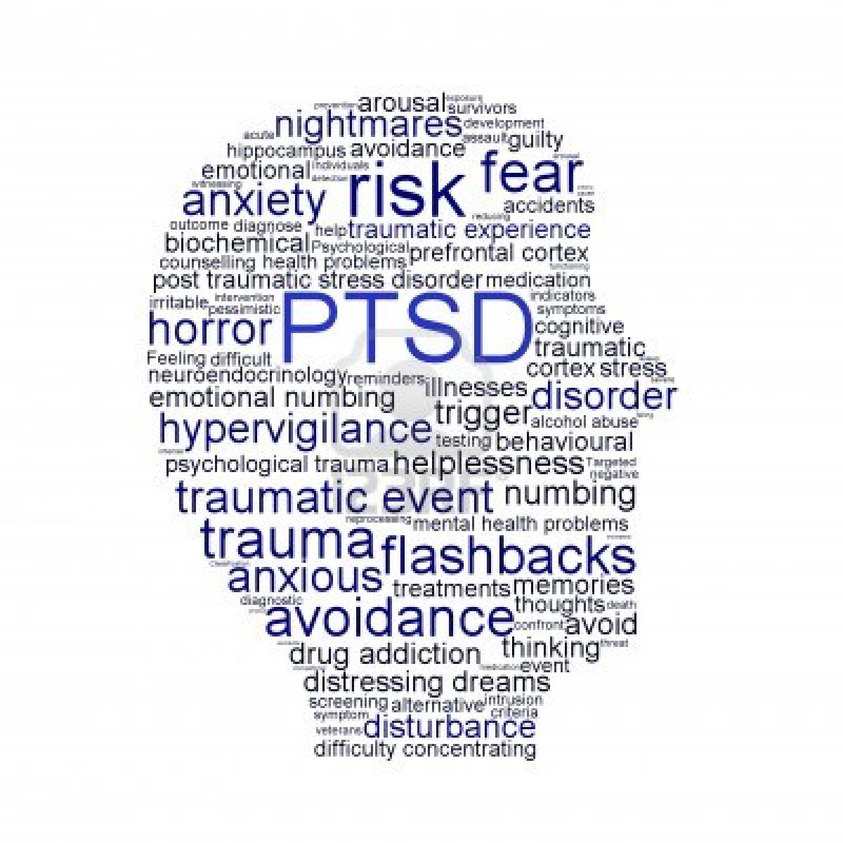 argumentative essay about ptsd essay on ptsd beit brasil miami